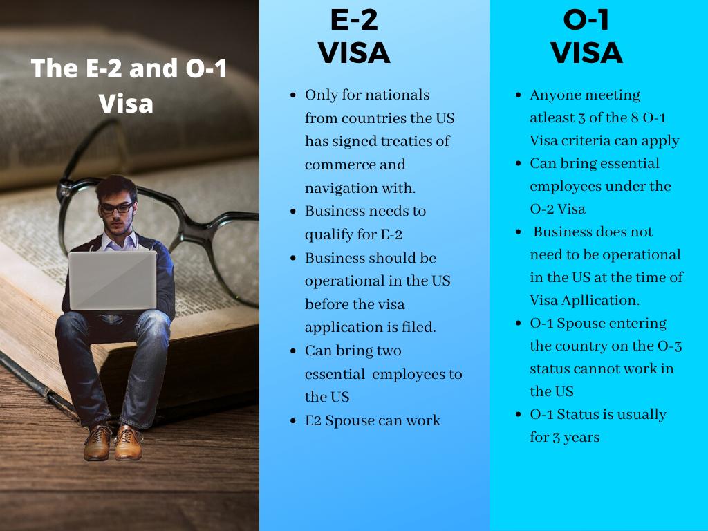 The E-2 and O-1 Visa at a Glance