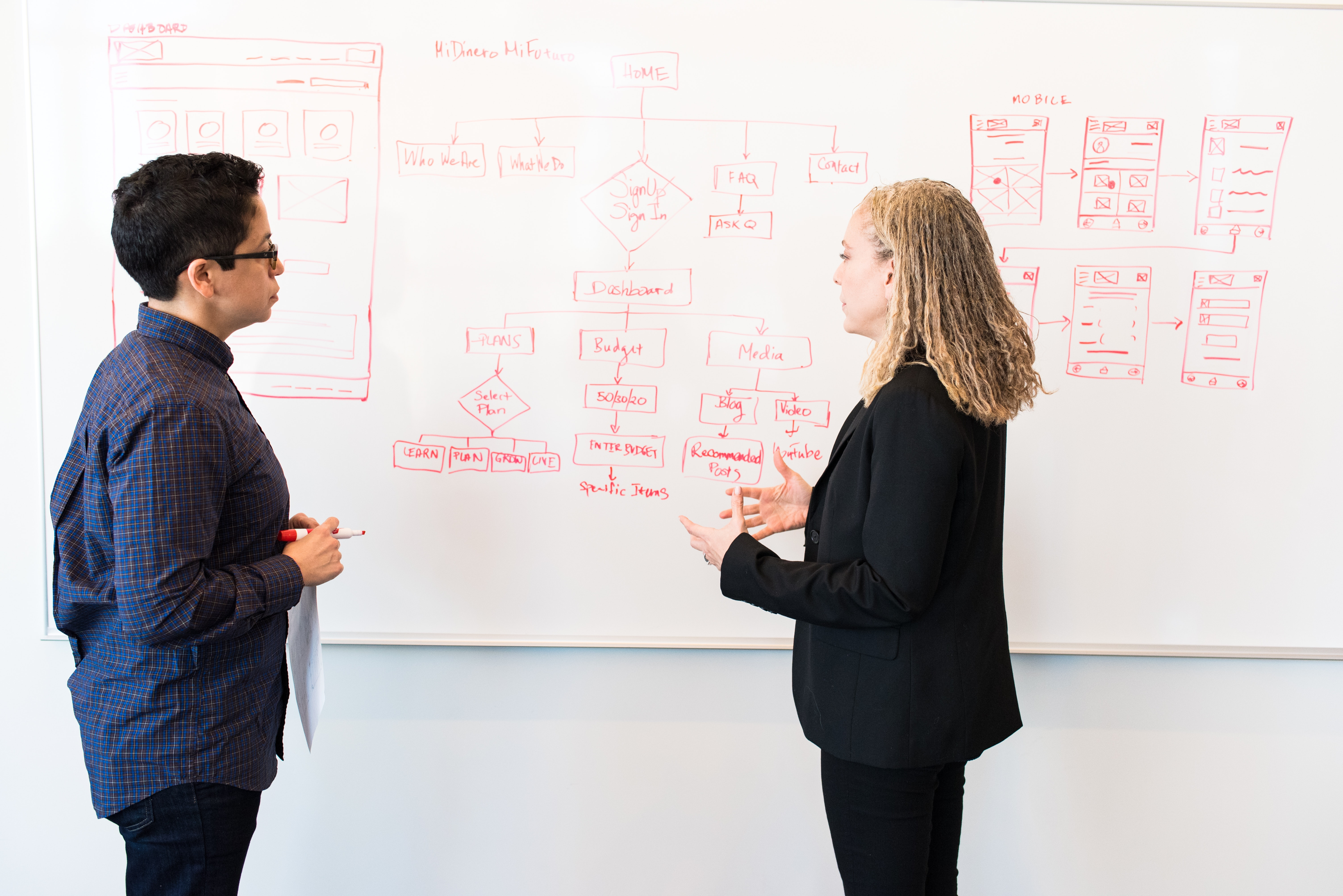 Two people discussing a system architecture diagram at a whiteboard