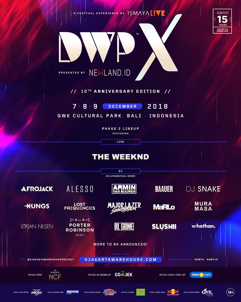 Countdown 60 days to DWP-X !!!