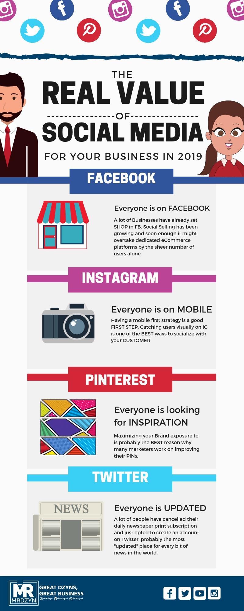 real value of social media by mrdzyn studio